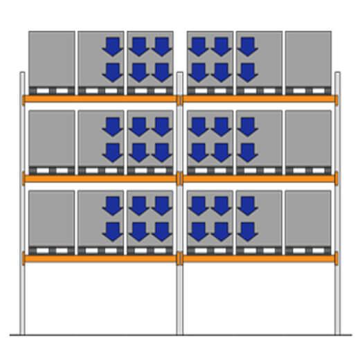 Palettenregal-Rahmenlast